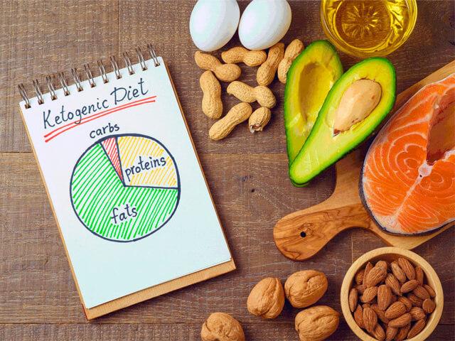 Что нельзя есть на кето-диете